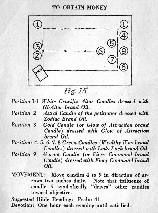Money Drawing Candle Spell Instructions